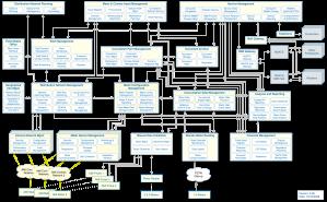 Energy Distribution Business Model v0_10