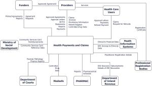 HC_Industry_Model